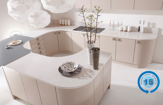 Fitted Kitchen Collections